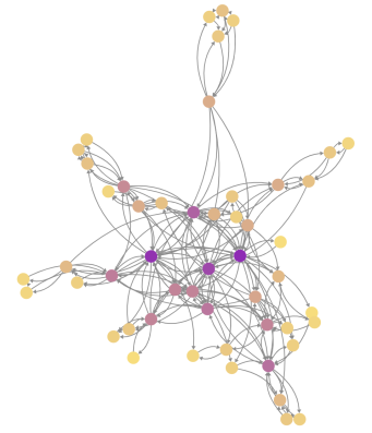 Sample School Network